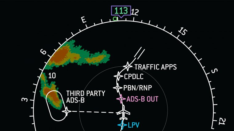 Our ADS-B Out compliant solution helps @Airbus A320 operators comply with @EASA  mandates. Photo courtesy of Honeywell